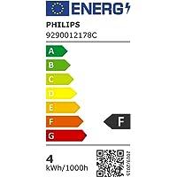 Philips LED Spot Foco 35 W, GU10, 230 V 36 Grados Apertura, Luz Blanca Cálida, No Regulable, Pack de 2 Unidades