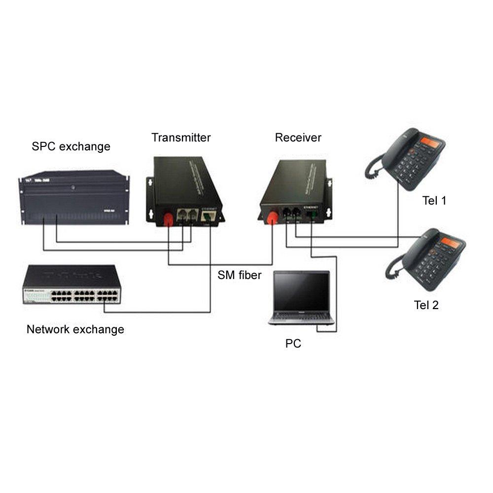 Diagram Showing De Multiplexing At A Fiber Optic Switch Diagram