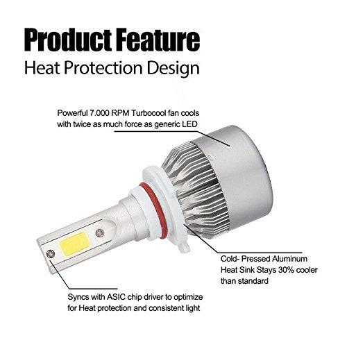 Amazon.com: 9005 9006 Combo LED Headlight Bulb for Toyota Corolla 2001-2013 High Low Beam: Automotive