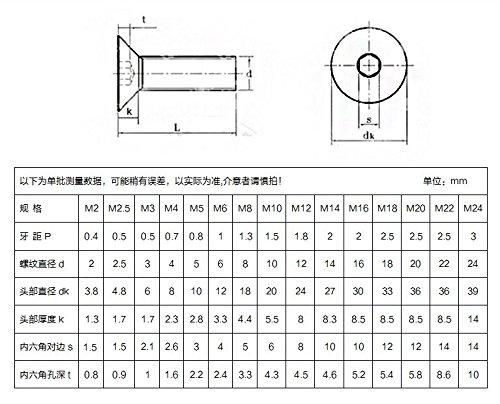 Lot M2.5x5mm t/ête plate t/ête frais/ée ann/ée noire 10.9 en acier alli/é Hex Socket Head Cap Screw 100pcs