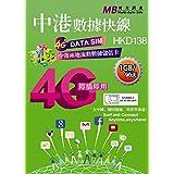 China Hong Kong 90 days Data Prepaid Sim – MB