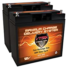 QTY 2 VMAX600 AGM Group 1/2 U1 Deep Cycle Battery Replacement for EV Rider Stand-N-Ride 12V 20Ah Wheelchair Battery