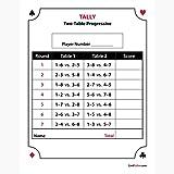 CardTallies Progressive Score Pads, 2-Table