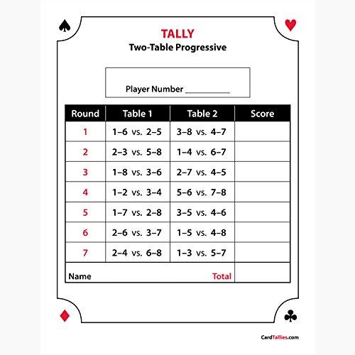 Progressive Score Pads, 2-Table