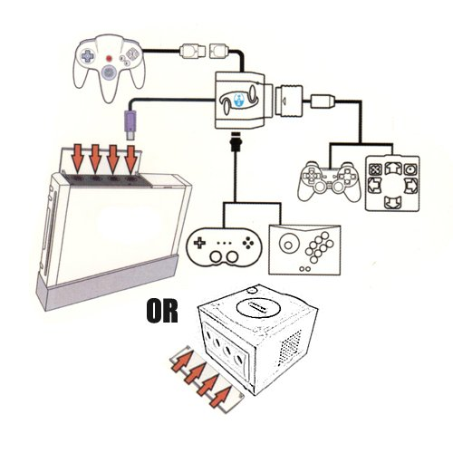 amazon com classic linker n64 for nintendo wii and gamecube amazon com classic linker n64 for nintendo wii and gamecube classic controller connector for wii and gc jamie kennedy frankie muniz michael cera