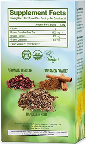 Review Dandelion Root Tea –
