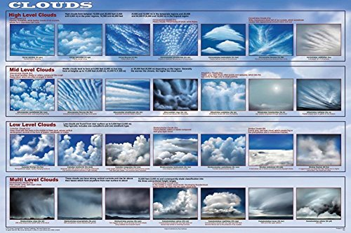Clouds Laminated Educational Weather Classroom Chart Poster 24x36