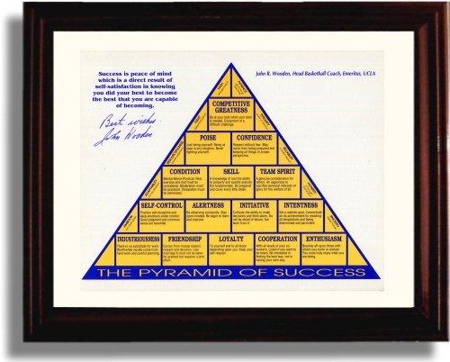 Johns Autographs (Framed John Wooden Autograph Replica Print - Pyramid of Success)