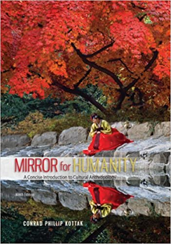 Window on humanity a concise introduction to cultural window on humanity a concise introduction to cultural anthropology 9th edition kindle edition fandeluxe Images