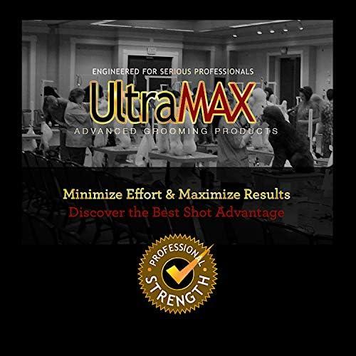 Best Shot Pet UltraMAX Pro 4-in-1 Shampoo