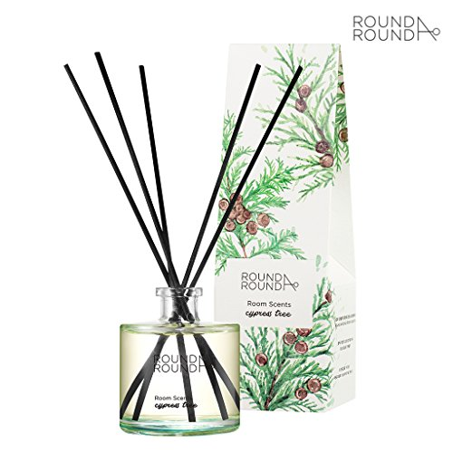 Best ROUNDAROUND Room Scents Ml - Best bathroom scents