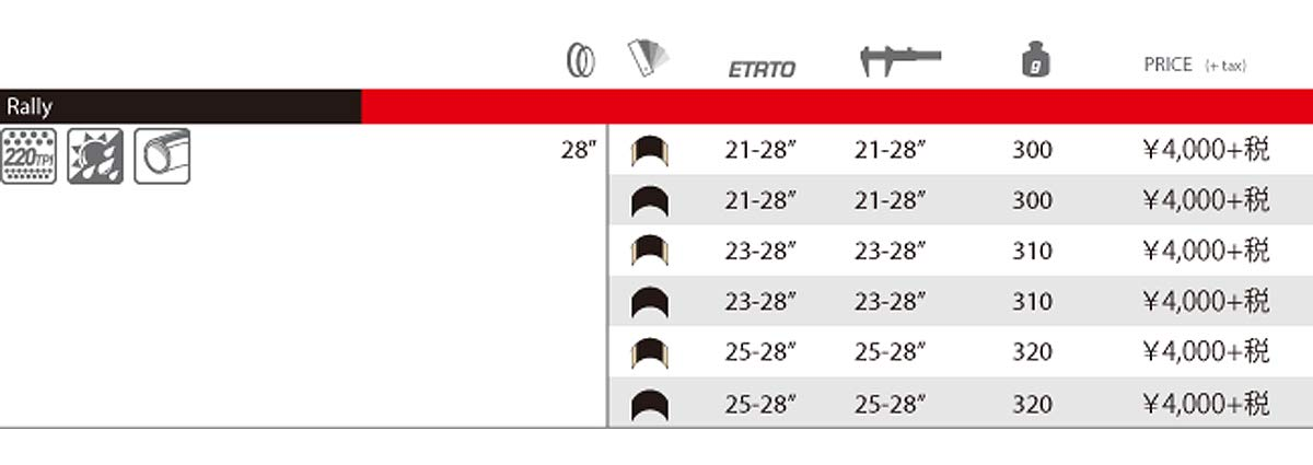 Vittoria Boyau Rallye Kevlar 28-25MM Noir//Beige Boyaux Route Adulte Unisexe
