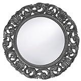 Howard Elliott 2170CH Glendale Mirror, Charcoal Gray Review