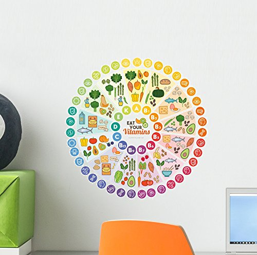 Wallmonkeys Vitamins Food Sources Wall Decal Peel and Stick Business Graphics (12 in H x 12 in W) WM368970