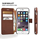 LUPA Wallet case for iPhone 7 Plus, Durable and