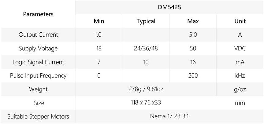 Controlador de motor paso a paso DM422S DM860S DM556S DM542S ...