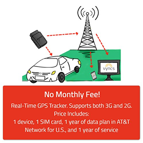 Gps Tracker Vyncs No Monthly Fee Obd, Real Time 3g Car Gps. Photography Schools In Australia. E Business Software Packages. New York Divorce Mediator Spa Bogota Colombia. How Can You Buy A Car With Bad Credit. Data Loss Prevention Solutions. Where To Market Your Business. Discount Futures Trading Colleges In St Louis. Cheap Insurance Agency Sql Programming Course