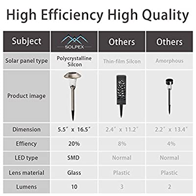 Solpex 4 Pcs Solar Powered LED Path Lights, High Lumen Automatic Led for Patio, Yard, Lawn and Garden(Bronze Finished, Warm White)…