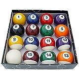 FidgetFidget Miniature Small Mini Pool Balls Billiard