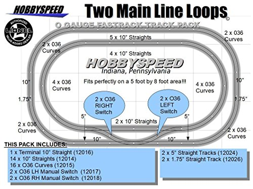 - Fastrack 2 MAIN LINE LOOP TRACK PACK 5'x8'