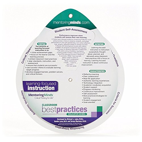 Classroom Best Practices Wheel