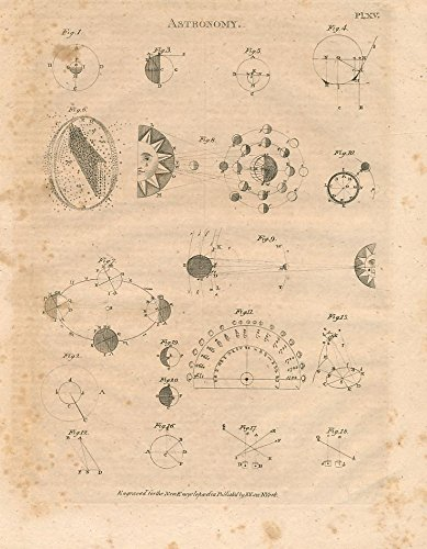 solar-system-orbits-1807-rare-early-american-astronomy-print