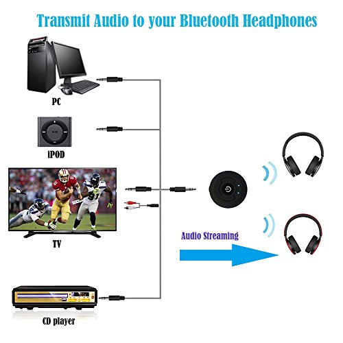 new eranton portable bluetooth 4 0 a2dp audio music transmitter support two. Black Bedroom Furniture Sets. Home Design Ideas
