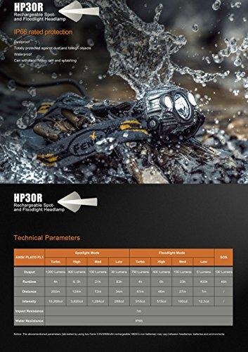Fenix HP30R 1750 Lumen CREE LED Headlamp with 2 X Fenix 18650 Li-ion rechargeable batteries by Fenix (Image #6)