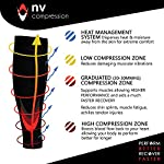 NV-Compression-Race-And-Recover-Fasce-di-Compressione-per-Polpacci-Nero-Calf-GuardsSleeve-Socks-Pair-20-30mmHg-Sports-Recovery-Work-Flight-Running-Cycling-BKRed-L-XL