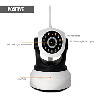 Shengyaohul Full HD 720P Ip Sistema De Cámaras De Vigilancia, Indoor White Ip Security Camera