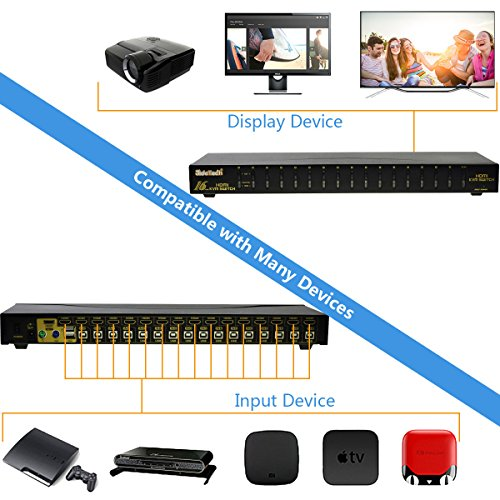 HDMI KVM Switch 16 Ports for Windows, Linux, MacOS9/OSX, Sun Micro System/Auto-Scan by JideTech (Image #2)
