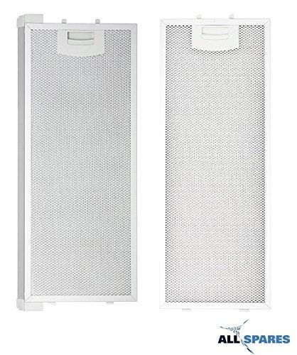 Pack combinado para Bosch/Siemens/Neff/Balay filtro de grasa ...