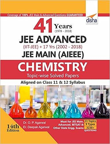 good chemistry paper topics