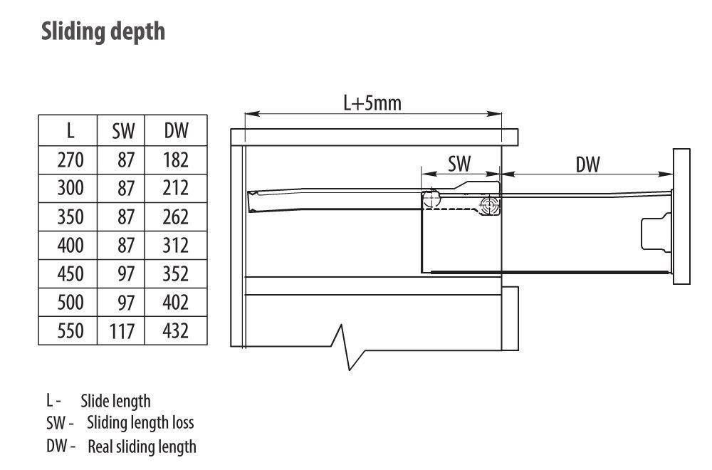 1 Pair x Metal Kitchen Drawer Runner /& Side Set 270mm x H-150 WHITE