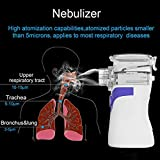 Portable Nebuliser - Handheld Mesh Atomizer Machine for Home Daily Use, Ultrasonic Nebuliser Personal Inhalers for Breathing Problems