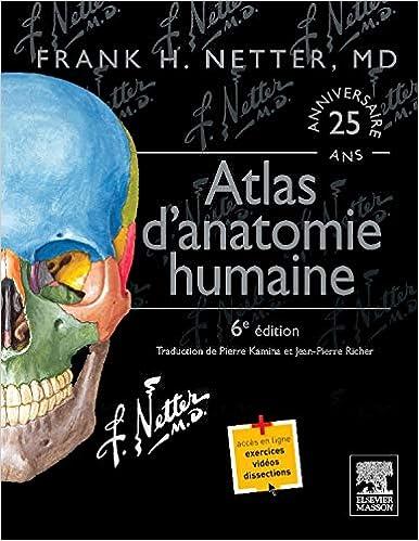 Atlas danatomie humaine