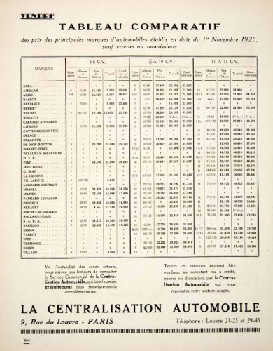 Review 1925 Ad Auto Peuot