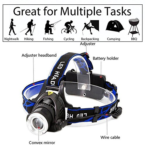 Headlamp,Dupad Story 1000 Lumens Zoomable Rechargeable Led Headlamp Headlight Flashlight 3 Modes with Adjustable Thick Head Strap for Camping Hiking Fishing BBQ Repairing Night Walking Morning Running