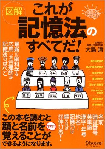 大島 清(Kiyoshi Ohshima)Wikipediaより