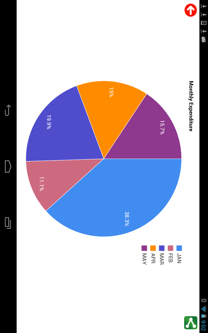 Pie Chart Maker Import It All