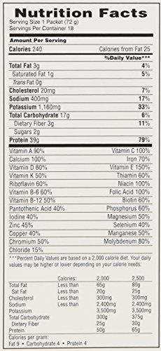 MET-Rx Original Meal Replacement
