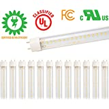 4ft LED Tube Light (12 pack), ULTRA-EFFICIENT 15W, Clear Lens, PURE White (5000K)