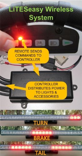 LiTESeasy Deluxe Wireless Remote Control Golf Cart LED Light &Turn Signal Kit w/Free Pocket Remote by TecScan (Image #1)