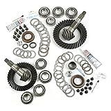 Alloy USA 360002 4.10 Ratio Ring and Pinion Kit for Dana 30/Dana 44 Axles
