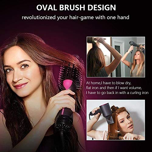 Buy what is the best hot air brush