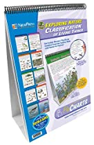 NewPath Learning 10 Piece Classification of Living Things Curriculum Mastery Flip Chart Set, Grade 5-10