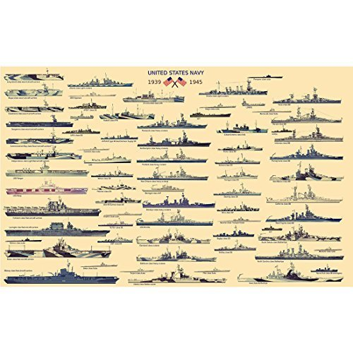 Meishe Art Poster Print US Navy Battleship USA Warship United States of America WW2 Military Collection Home Office Wall Decor