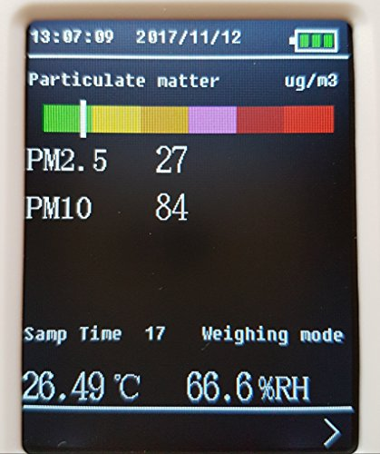 Perfect-Prime AQ9600, PM 0.3 / 2.5 / 10 μm Air Quality Particle / Dust Detector / Counter by Perfect-Prime (Image #1)