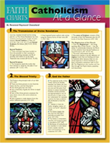 Faith Charts: Catholicism at a Glace