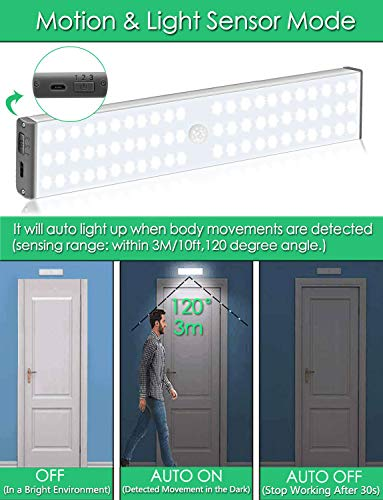 LECLSTAR Motion Sensor Closet Lights for Under Cabinet Lighting,51 LED Wireless Closet Lights Battery Operated Motion Sensor Closet Light Motion
